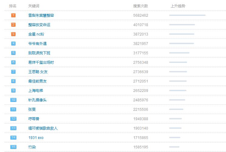 微博热搜榜热门关键词.jpg